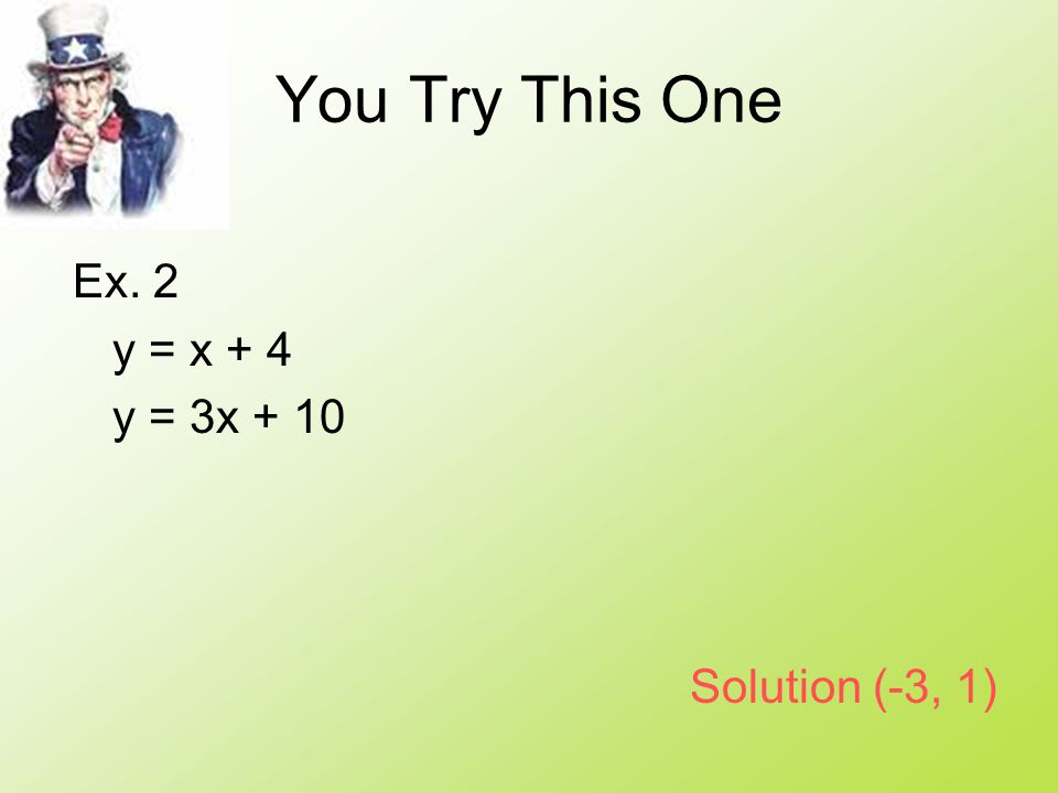 You Try This One Ex. 2 y = x + 4 y = 3x + 10 Solution (-3, 1)