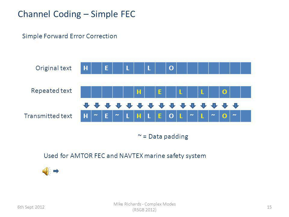 Channel Coding – Simple FEC