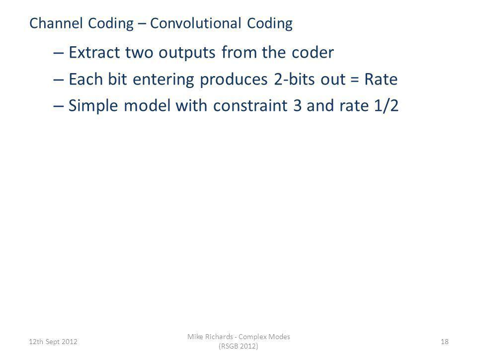 Channel Coding – Convolutional Coding