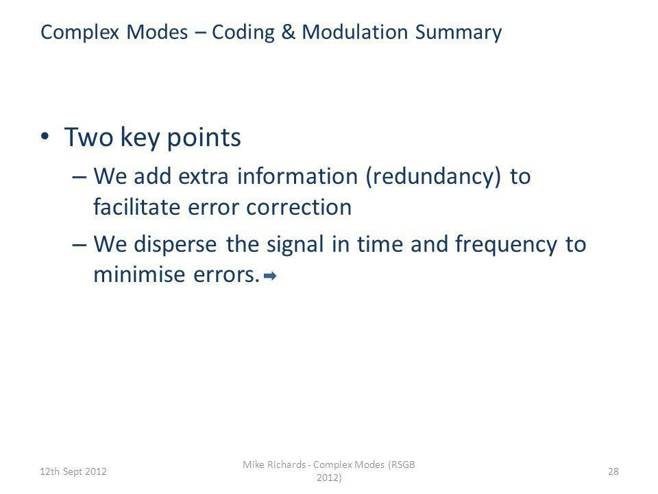 Complex Modes – Coding & Modulation Summary
