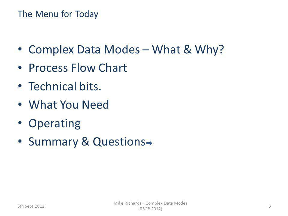 Mike Richards – Complex Data Modes