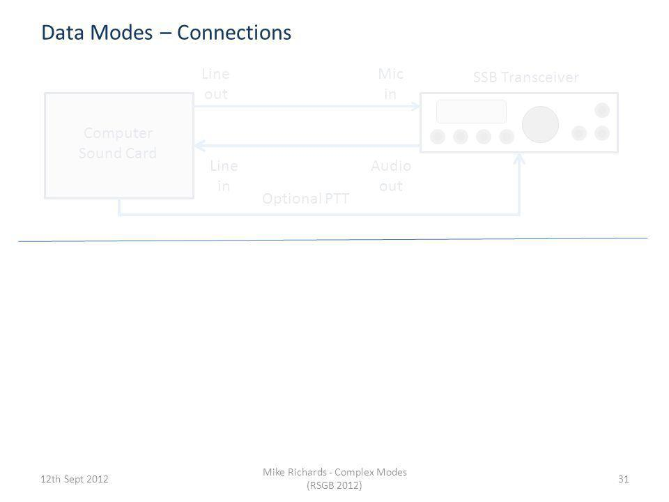 Data Modes – Connections