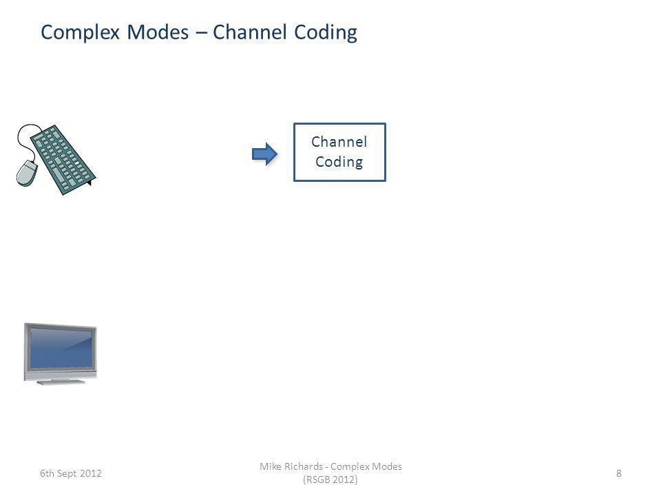Complex Modes – Channel Coding