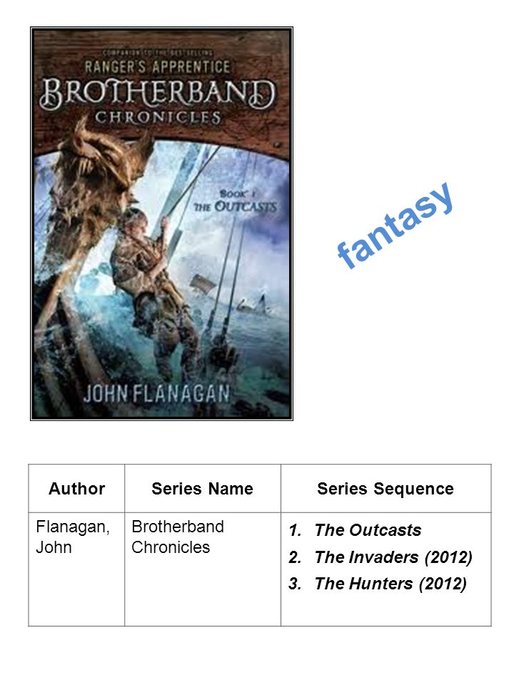 fantasy Author Series Name Series Sequence Flanagan, John