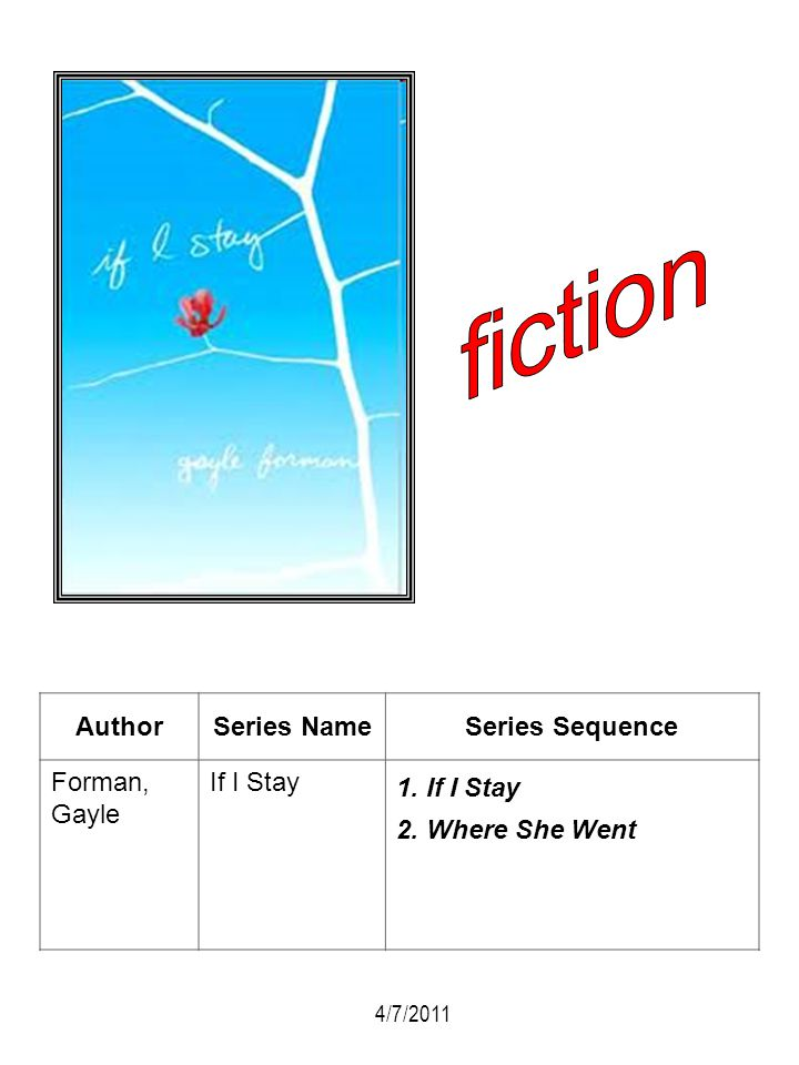 fiction Author Series Name Series Sequence Forman, Gayle If I Stay