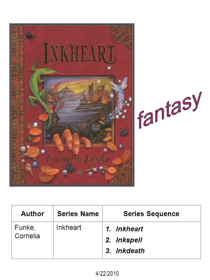 fantasy Author Series Name Series Sequence Funke, Cornelia Inkheart