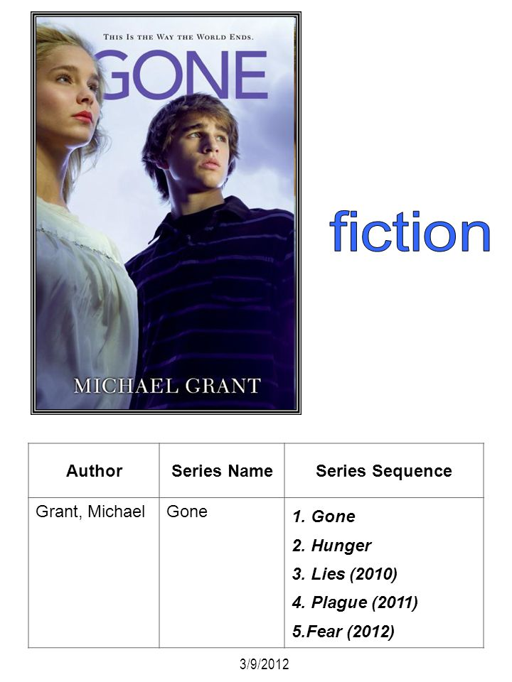 fiction Author Series Name Series Sequence Grant, Michael Gone Hunger