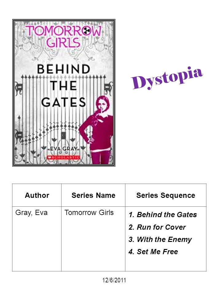 Dystopia Author Series Name Series Sequence Gray, Eva Tomorrow Girls