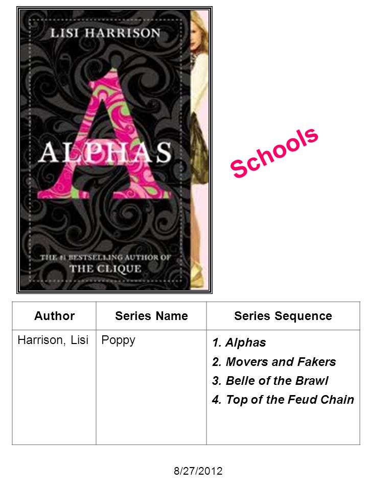 Schools Author Series Name Series Sequence Harrison, Lisi Poppy Alphas