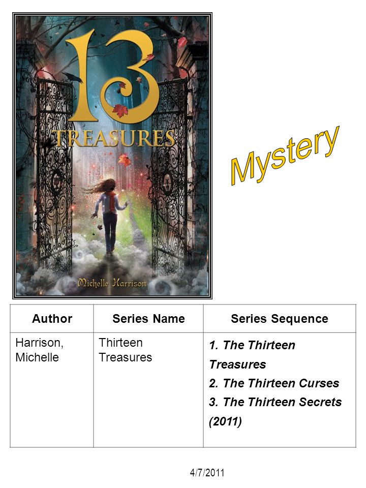 Mystery Author Series Name Series Sequence Harrison, Michelle