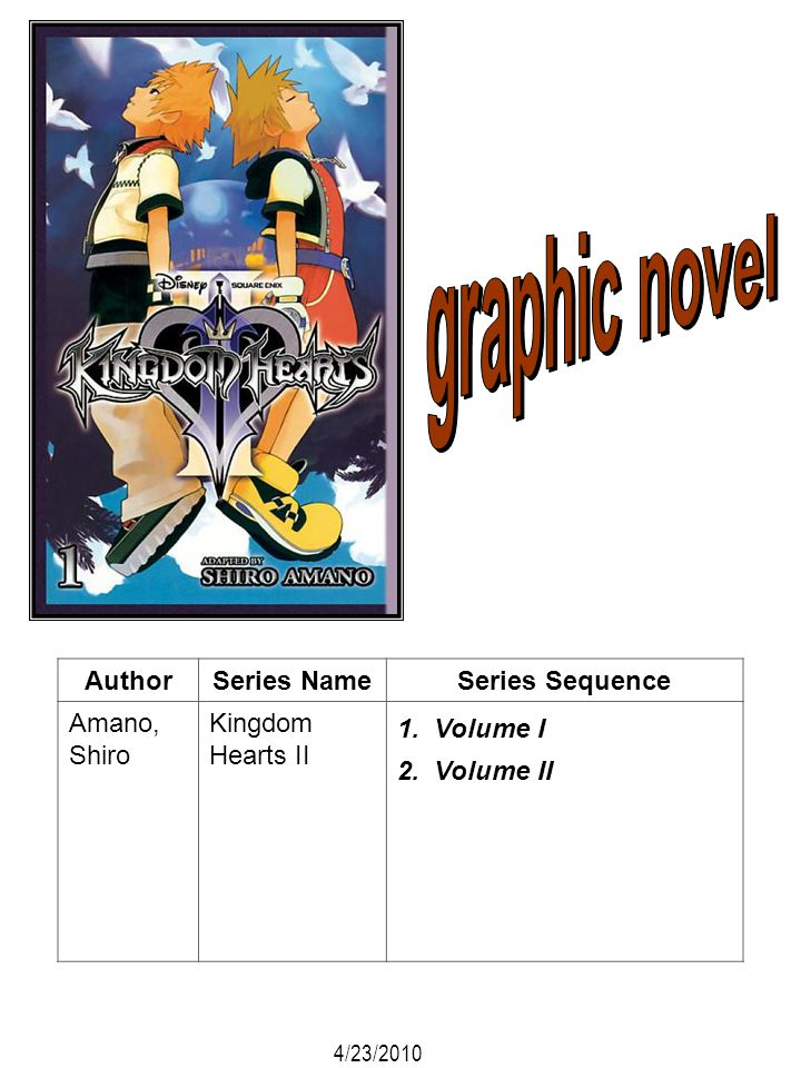graphic novel Author Series Name Series Sequence Amano, Shiro