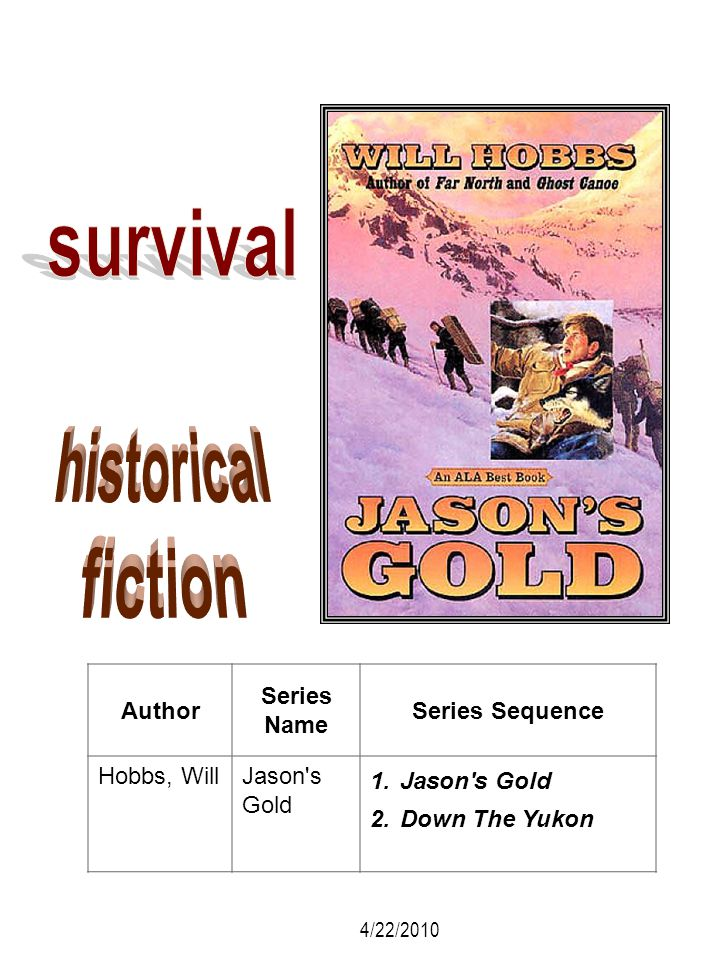 survival historical fiction Author Series Name Series Sequence