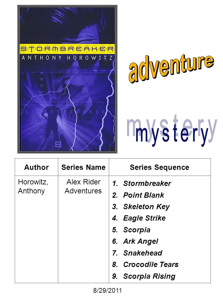 adventure mystery Author Series Name Series Sequence Horowitz, Anthony