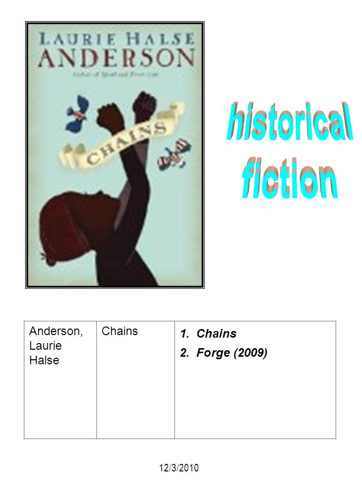 historical fiction Anderson, Laurie Halse Chains 1. Chains