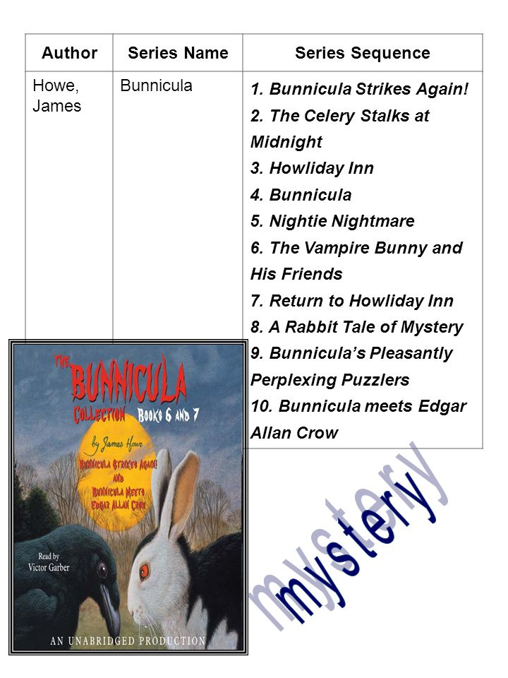 mystery Author Series Name Series Sequence Howe, James Bunnicula