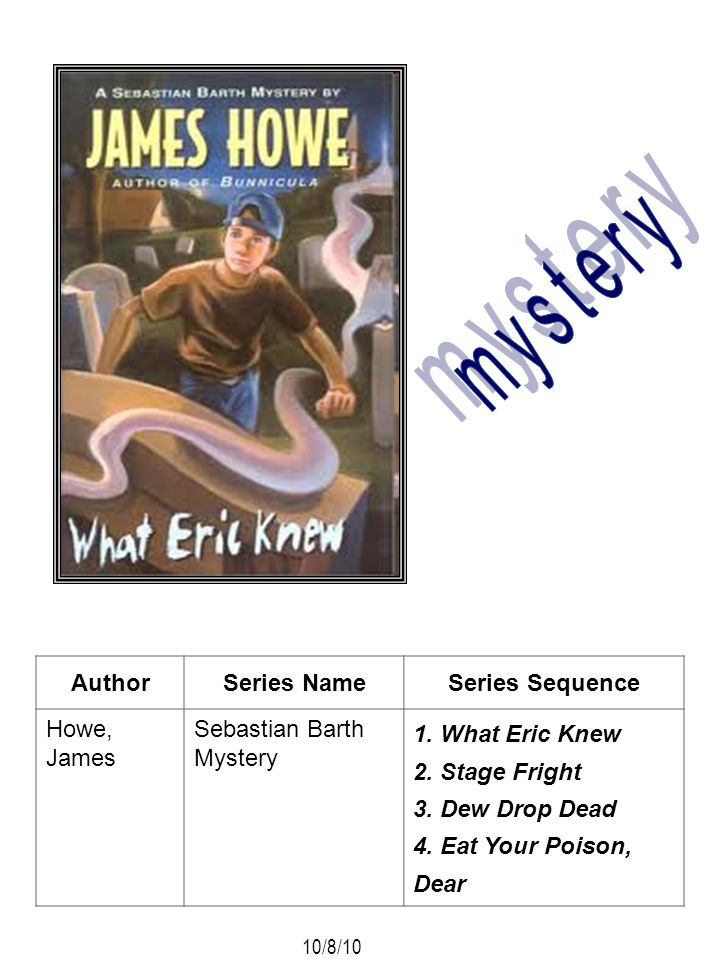 mystery Author Series Name Series Sequence Howe, James