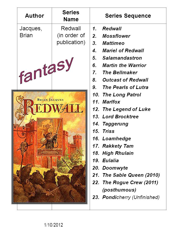Redwall (in order of publication)
