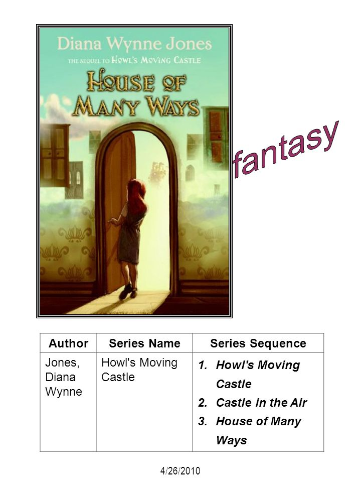 fantasy Author Series Name Series Sequence Jones, Diana Wynne