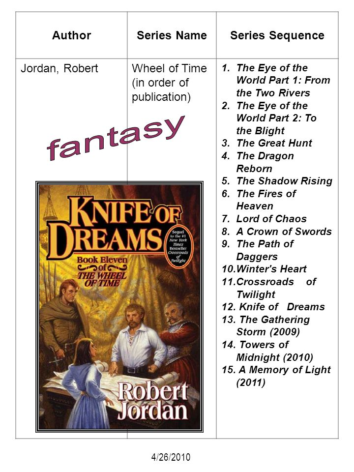 fantasy Author Series Name Series Sequence Jordan, Robert