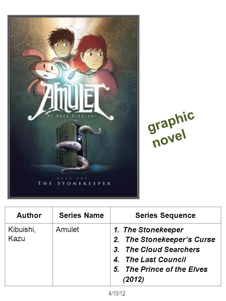 graphic novel Author Series Name Series Sequence Kibuishi, Kazu Amulet