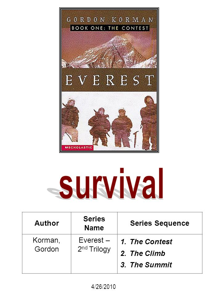 survival Author Series Name Series Sequence Korman, Gordon