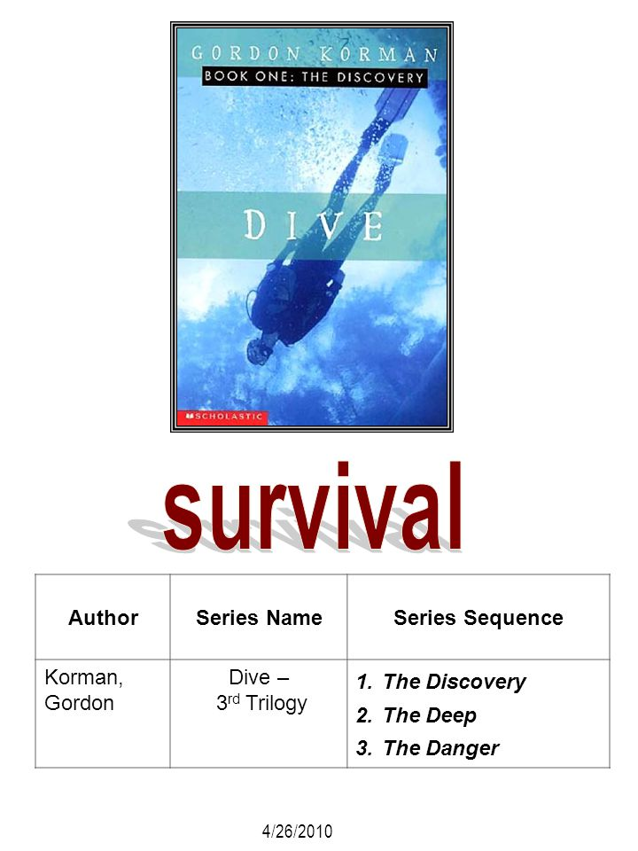 survival Author Series Name Series Sequence Korman, Gordon Dive –