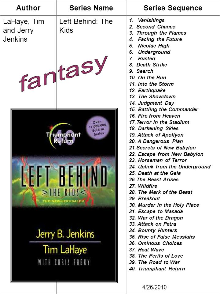 fantasy Author Series Name Series Sequence