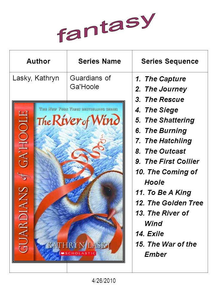 fantasy Author Series Name Series Sequence Lasky, Kathryn