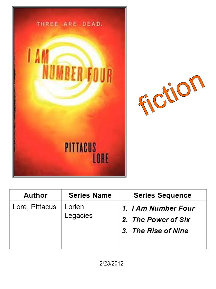 fiction Author Series Name Series Sequence Lore, Pittacus