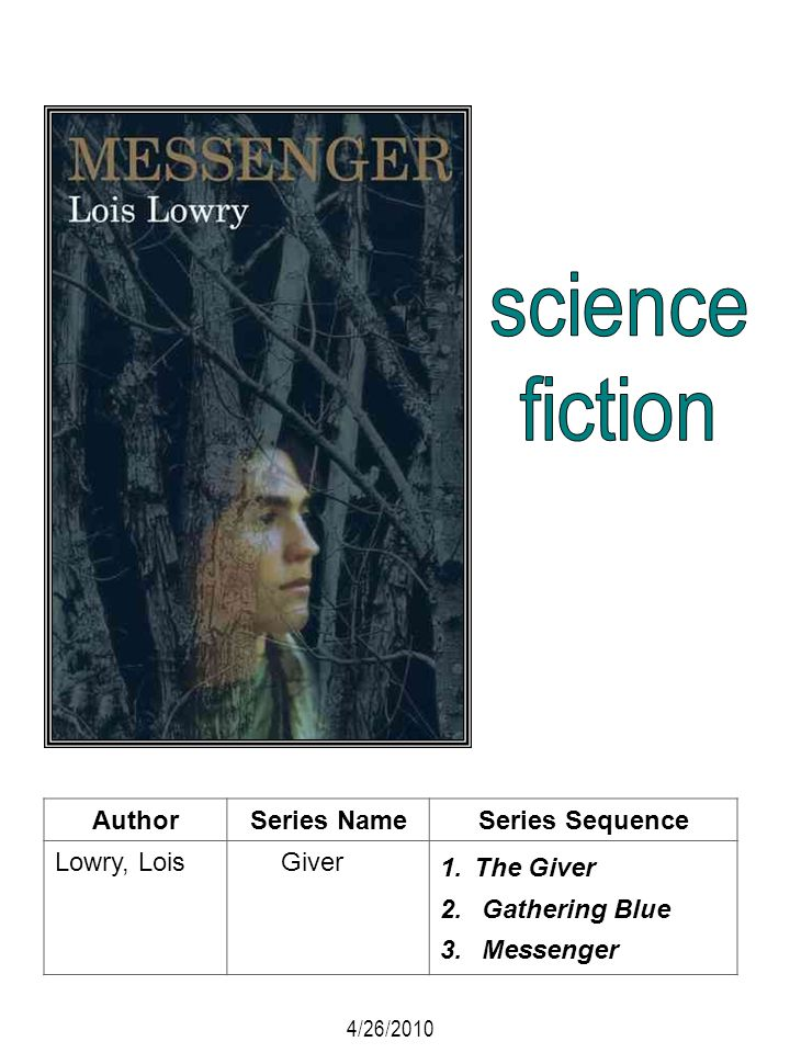 science fiction Author Series Name Series Sequence Lowry, Lois Giver