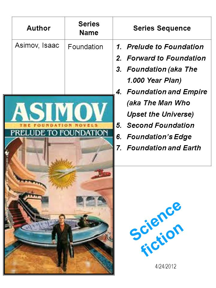 Science fiction Author Series Name Series Sequence Asimov, Isaac