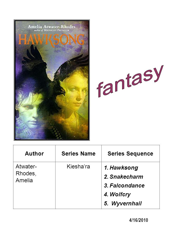 fantasy Author Series Name Series Sequence Atwater-Rhodes, Amelia