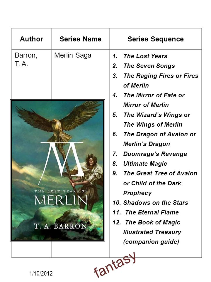 fantasy Author Series Name Series Sequence Barron, T. A. Merlin Saga