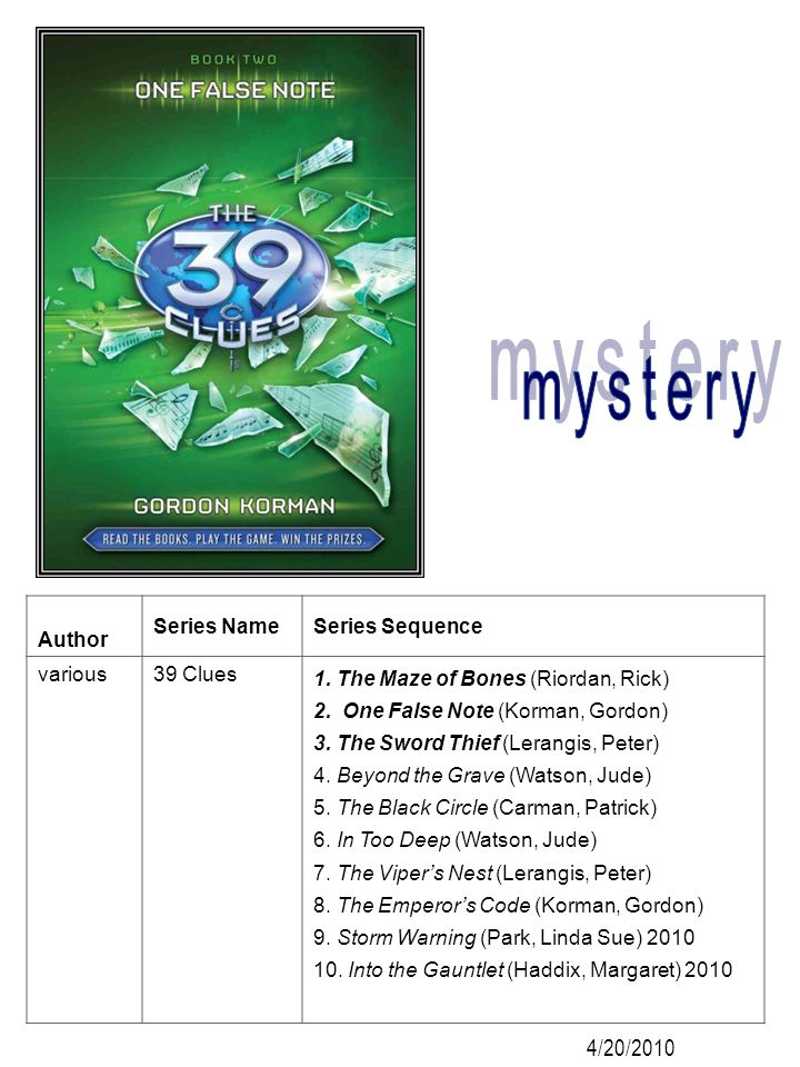 mystery 4/20/2010 Author Series Name Series Sequence various 39 Clues