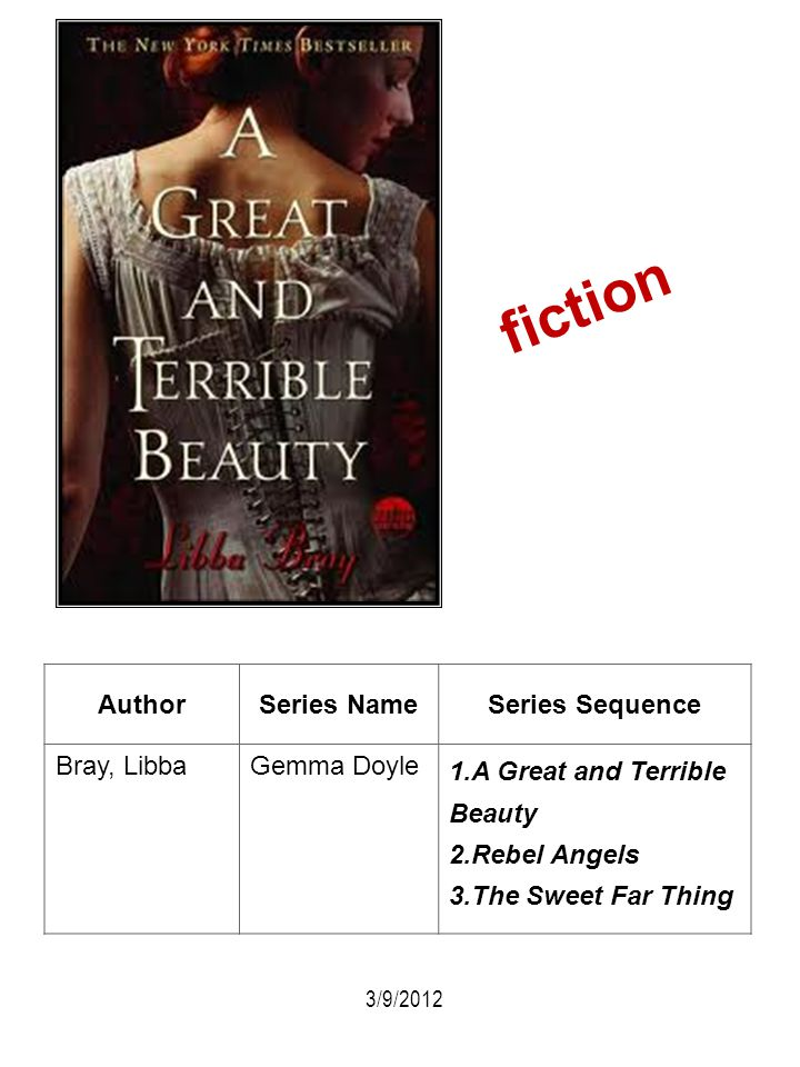 fiction Author Series Name Series Sequence Bray, Libba Gemma Doyle