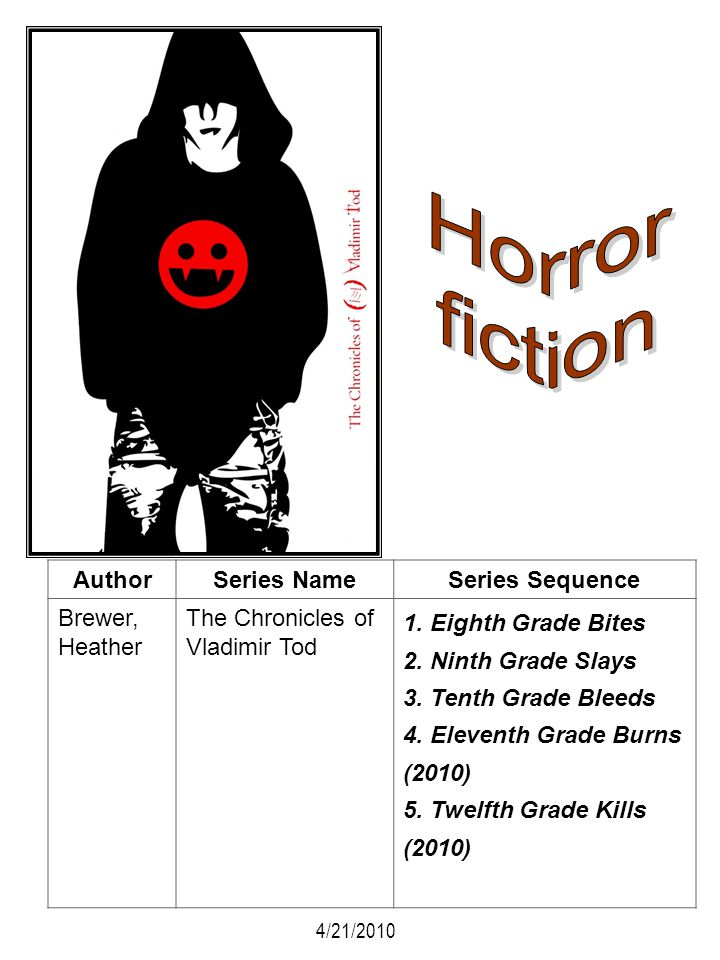 Horror fiction Author Series Name Series Sequence Brewer, Heather