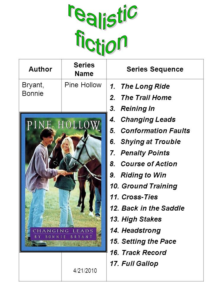 realistic fiction Author Series Name Series Sequence Bryant, Bonnie
