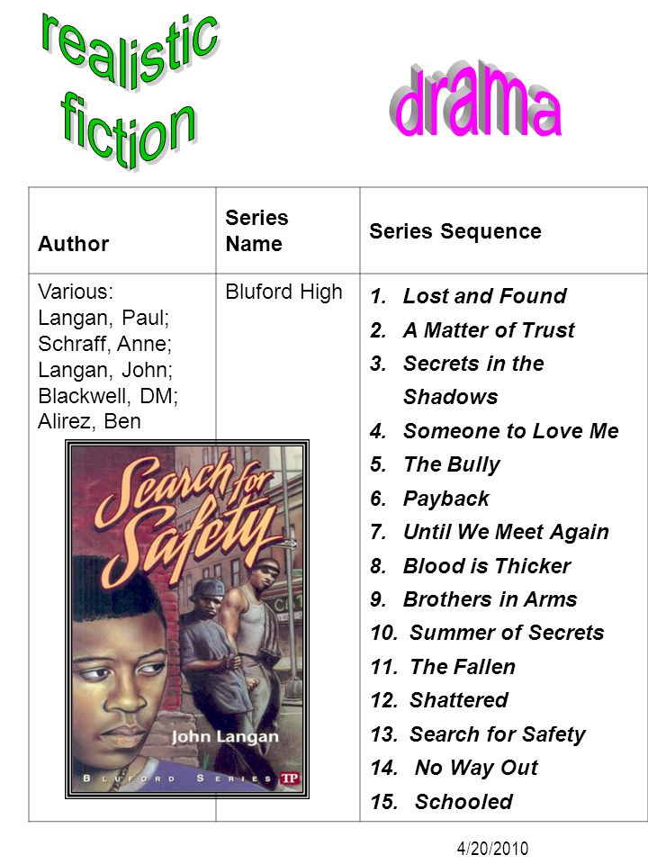 realistic fiction drama Author Series Name Series Sequence Various:
