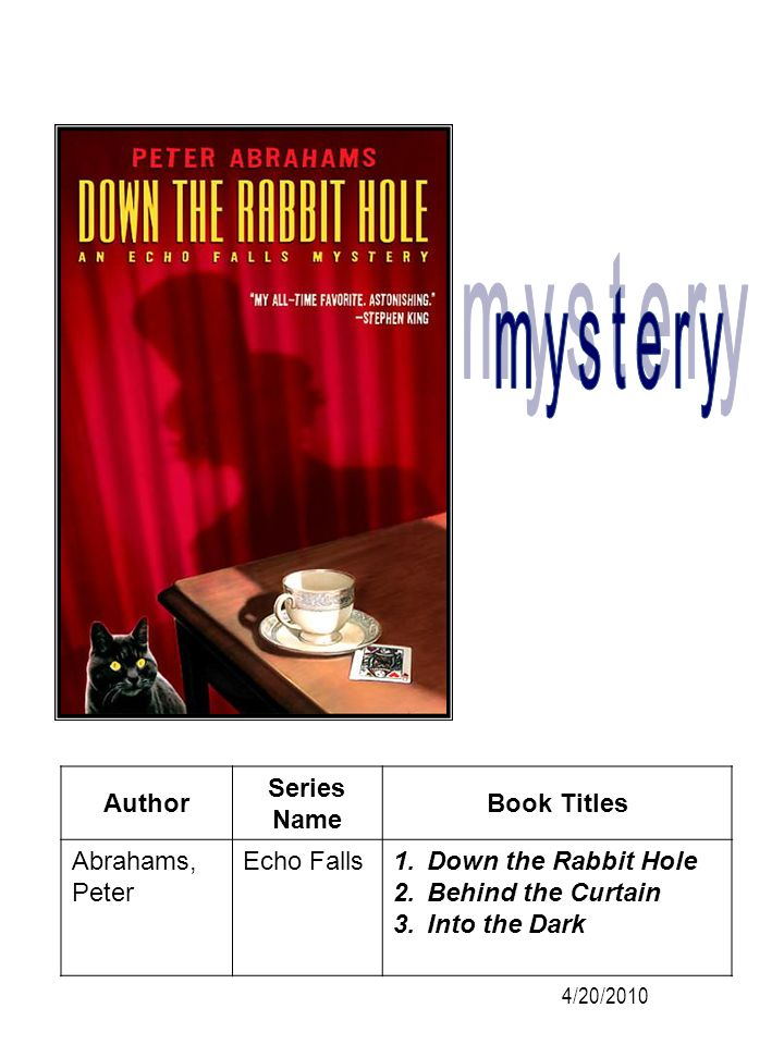 mystery Author Series Name Book Titles Abrahams, Peter Echo Falls