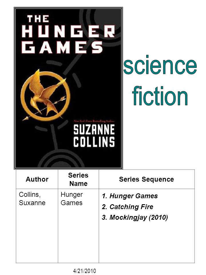 science fiction Author Series Name Series Sequence Collins, Suxanne