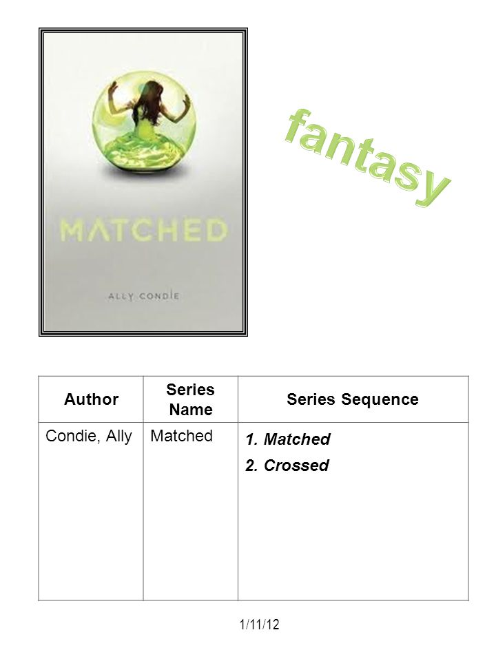 fantasy Author Series Name Series Sequence Condie, Ally Matched