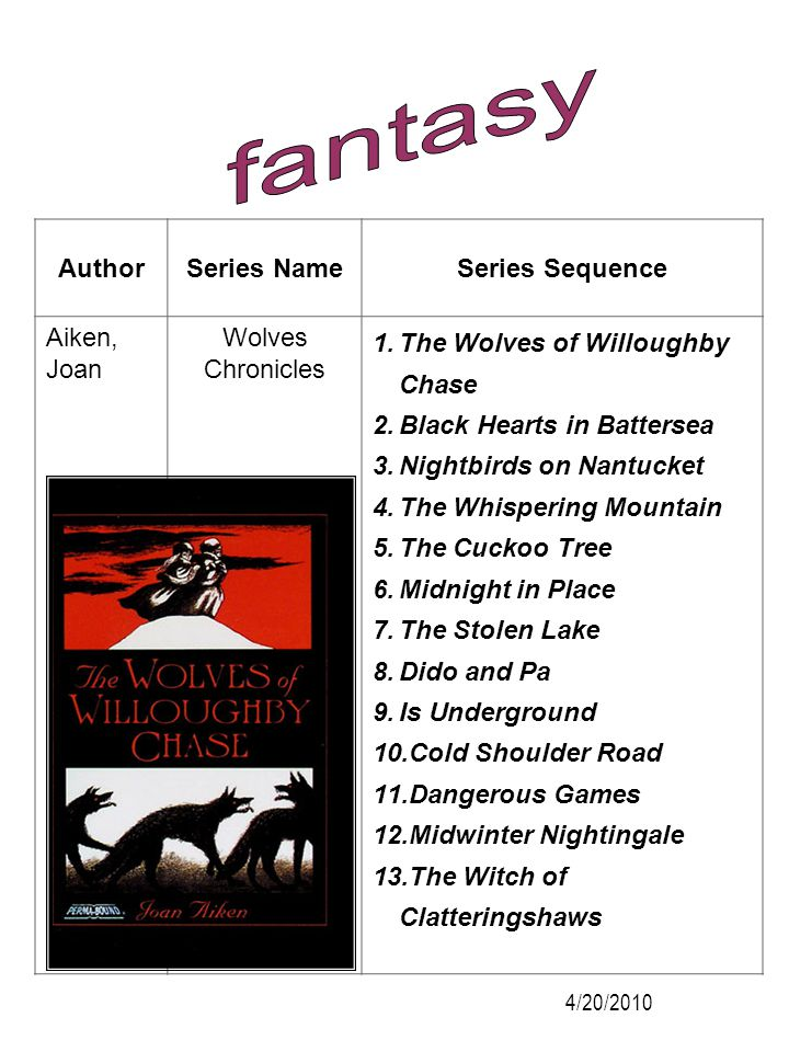 fantasy Author Series Name Series Sequence Aiken, Joan