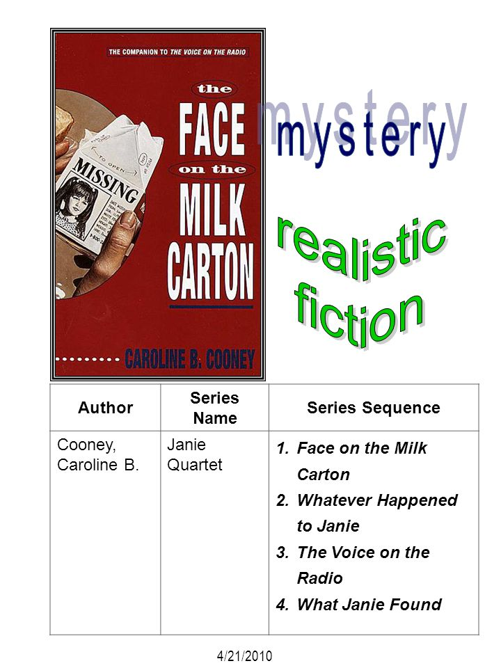 mystery realistic fiction Author Series Name Series Sequence