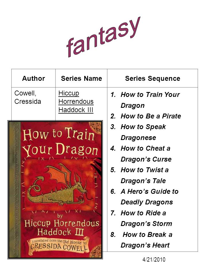 fantasy Author Series Name Series Sequence Cowell, Cressida