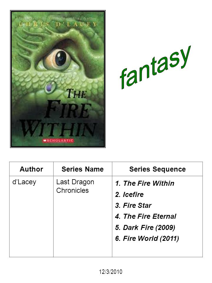 fantasy Author Series Name Series Sequence d'Lacey
