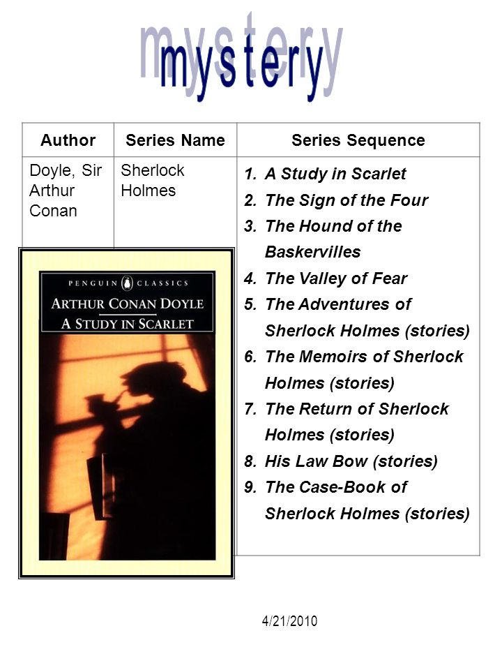 mystery Author Series Name Series Sequence Doyle, Sir Arthur Conan