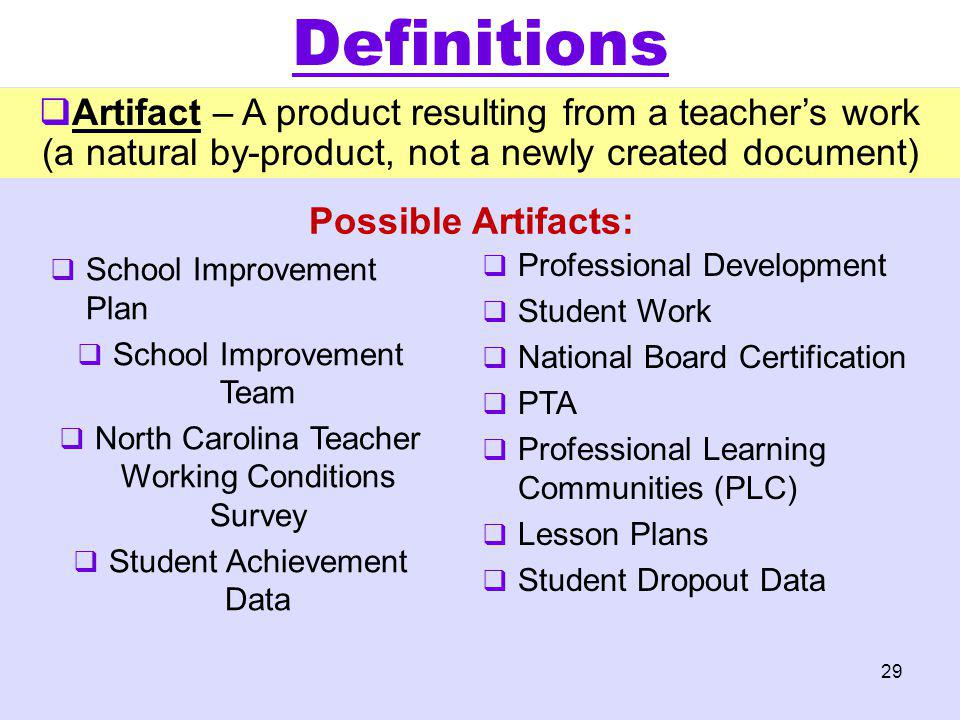 Definitions Artifact – A product resulting from a teacher's work (a natural by-product, not a newly created document)