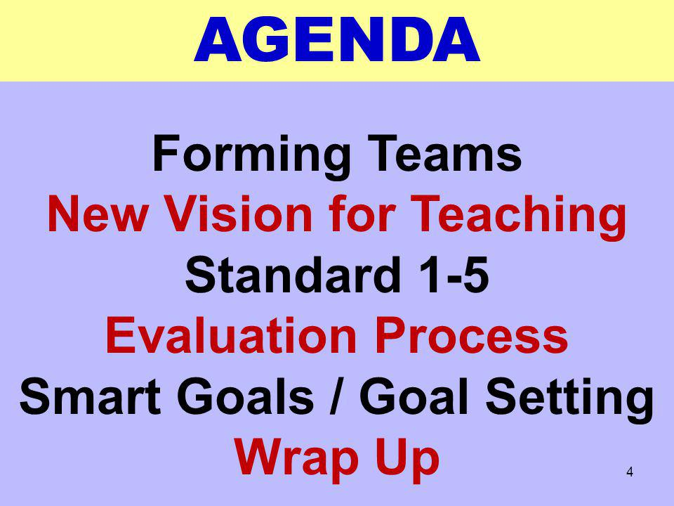 New Vision for Teaching Smart Goals / Goal Setting