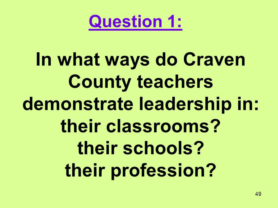Question 1: In what ways do Craven County teachers demonstrate leadership in: their classrooms.
