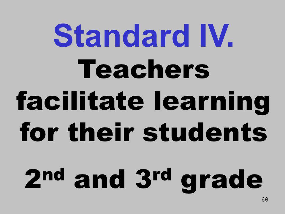 Standard IV. Teachers facilitate learning for their students